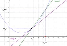 Sekant og tangent
