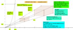 variação com o quadrado - homotetia de  razão k = 2