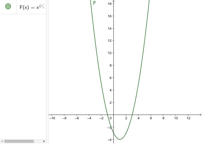 Funcion Lineal Presiona Intro para comenzar la actividad