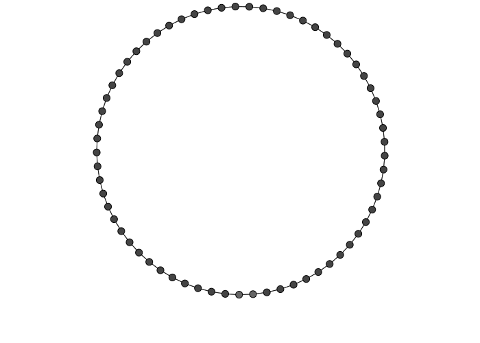 This may look like a circle, but it is in fact a 65-gon! (That's a lot of sides!) After a certain point, we stop giving special names to polygons and just name them by how many sides they have. Press Enter to start activity
