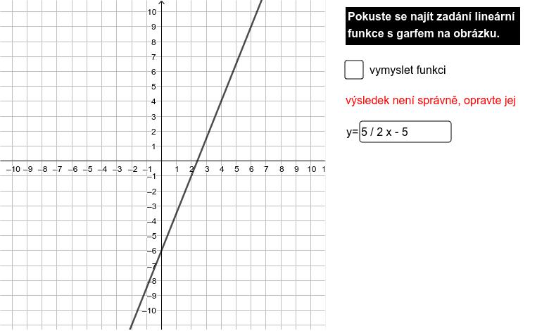 Hledání zadání lineární funkce podle grafu Zahajte aktivitu stisknutím klávesy Enter