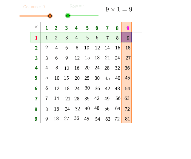 Move the green dot and red dot to learn multiplication. Press Enter to start activity