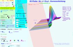 3D-Plotter für z = f(x,y) - Kurvenschichtung -Java