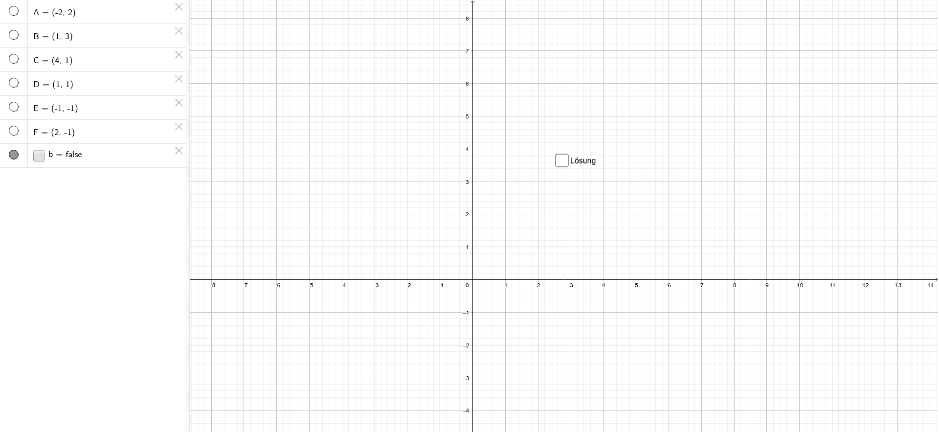 Trage Die Punkte A (-2,2) B (1,3) C (4,1) D (1,1) E (-1,-1) F (2,-1) in das Koordinatensystem ein,  um dich zu kontrollieren drücke auf das Kästchen! Drücke die Eingabetaste um die Aktivität zu starten