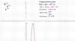A másodfokú függvény transzformációja