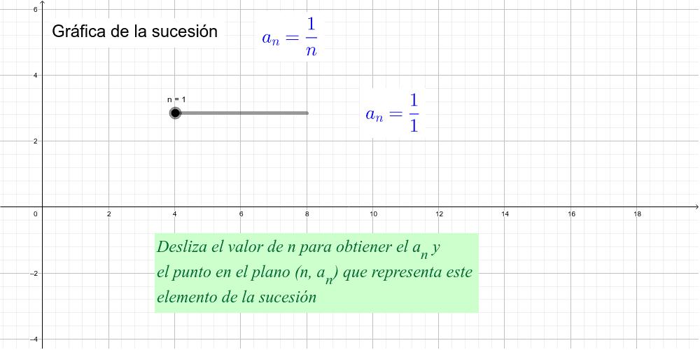 Observa la gráfica de la sucesión 1/n Presiona Intro para comenzar la actividad