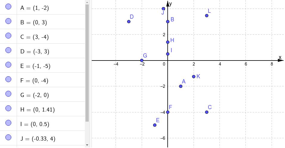 Exemplo 2: Marque no plano de coordenadas cartesianas os pontos: A=(1,-2),B=(0,3),C=(3,-4),D=(-3,3),  E=(-1,-5),F=(0,-4),G=(-2,0),  H=(0,√2),  I=(0,1/2),J=(-1/3,4),K=(2,-5/4)  e L=(3,2√3). Press Enter to start activity