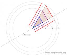 Desarrollo del Pensamiento Trigonométrico