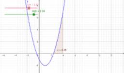 area under curve with negative