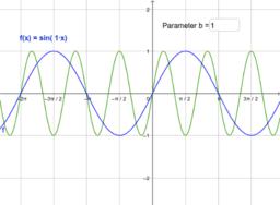 Übung_2_1 Parameter b