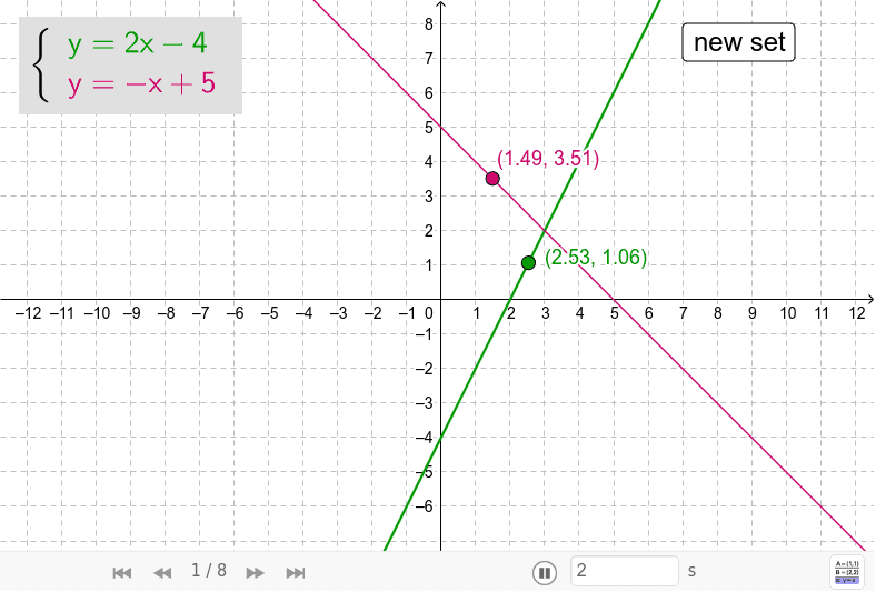 Or years later, in a GeoGebra-applet