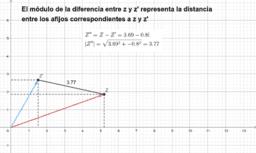 Interpretación geométrica suma de complejos (II)