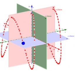 Lissajous curves 3D