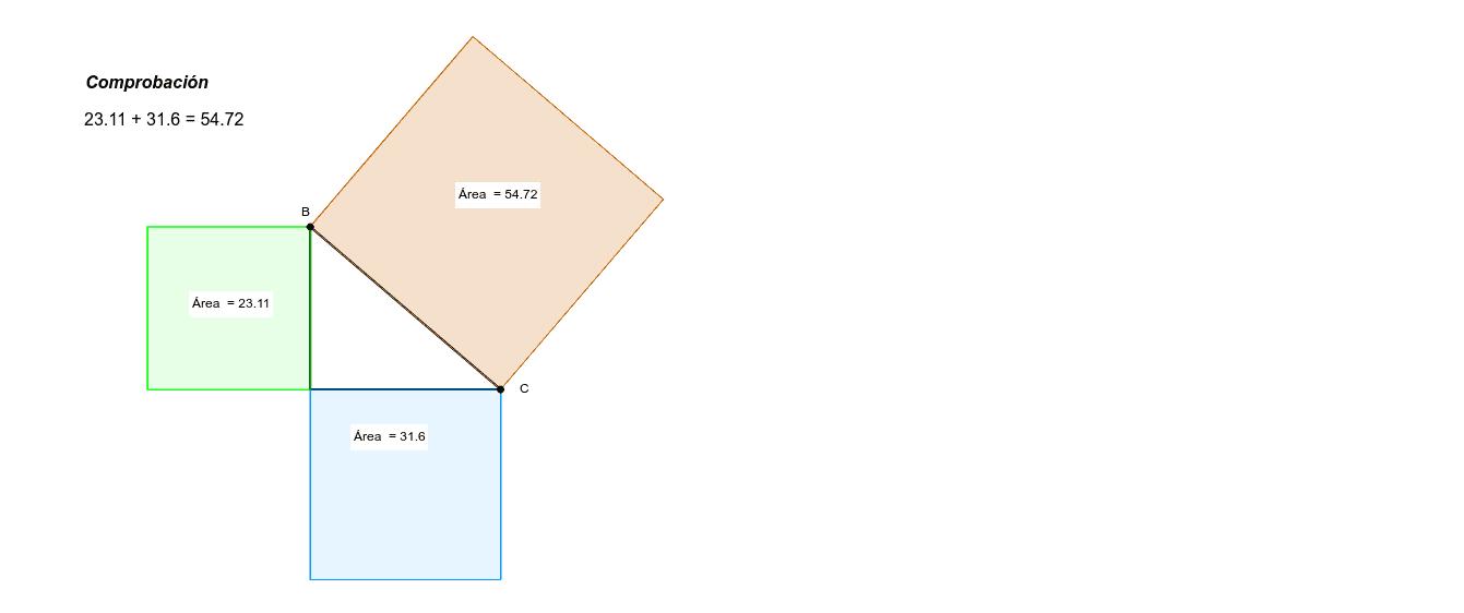 Mueve los puntos B y C y comprueba que se cumple que la suma de los cuadrados de los catetos son iguales al cuadrado de la hipotenusa