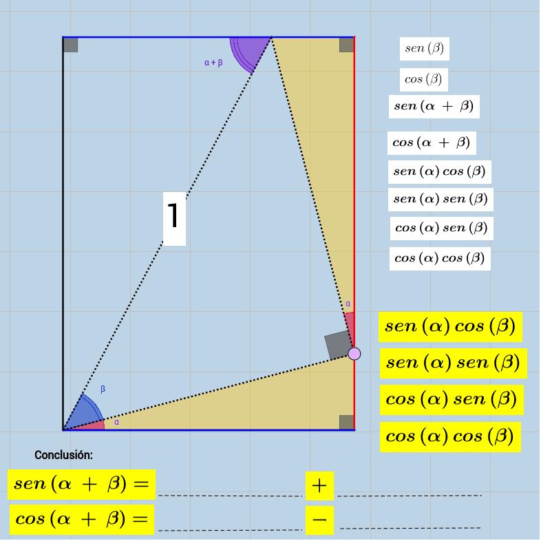 Situar las expresiones de fondo blanco sobre los elementos correspondientes y los amarillos en la conclusión