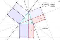 余弦定理の発見2