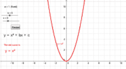 Quadratic curves and Equations Set 1