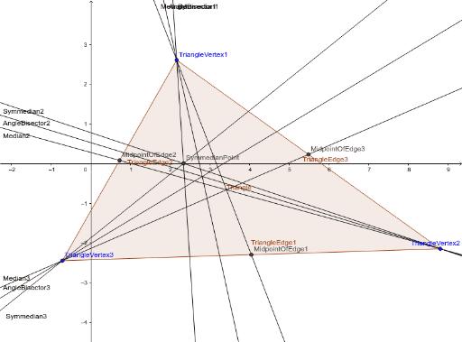 Symmedian Point – GeoGebra