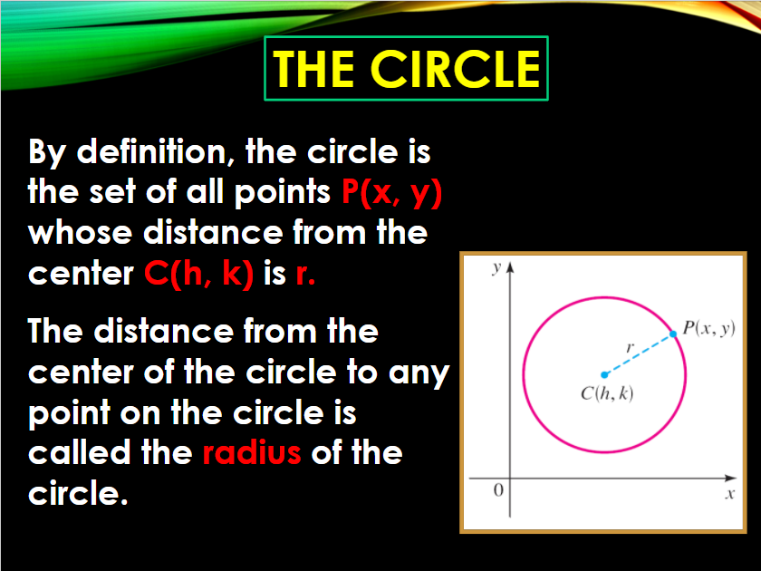 Definition of Circle