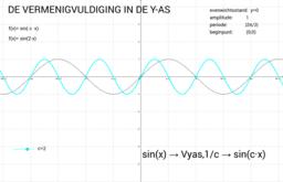 3. Transformaties op de sinusfunctie - deel I c