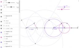 Eléments d'Euclide