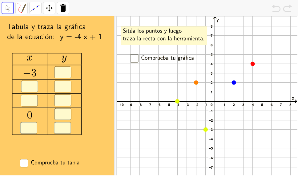 Completa la tabla y grafícala en tu cuaderno y luego verifica en el applet que lo hayas hecho correctamente. Presiona Intro para comenzar la actividad