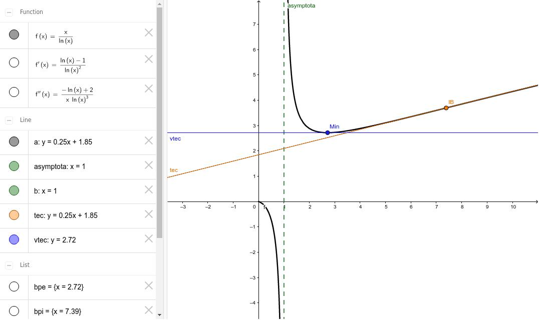 Příklad 2(b)