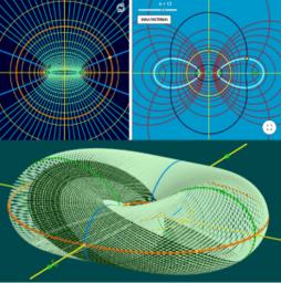 conics bicircular-quartics Darboux-cyclides