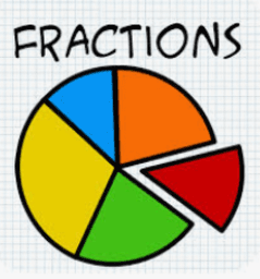 Adding Fractions - Visual