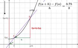 Tasa de variación media y tasa de variación instantánea
