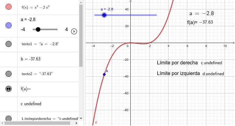 Deslizar a y observar el valor de función y el valor de los límites laterales. Presiona Intro para comenzar la actividad