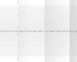 sinus cosinus funktion Achsenbeschriftung