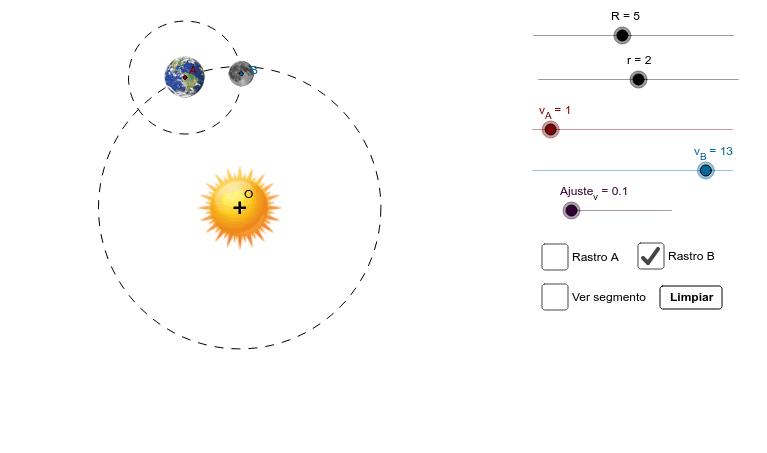 Sistema Sol Tierra Luna