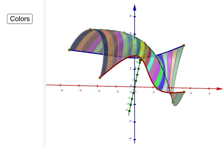 Tres splines unides per arcs de tres punts Premeu Enter per iniciar l'activitat