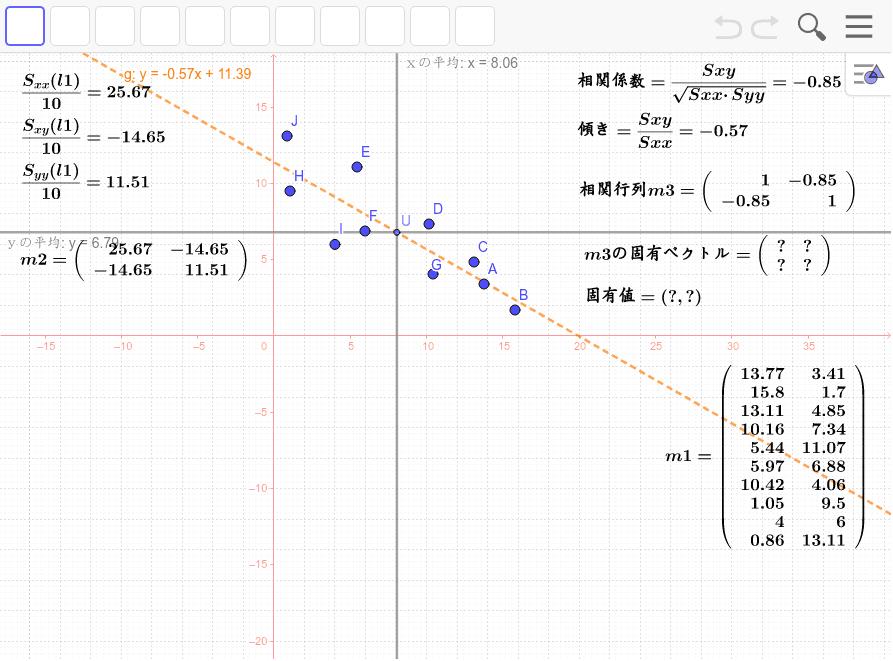 分散共分散行列の固有値=分散が最大・最小になる方向の分散。この場合は最大になる方向(固有ベクトル)に射影したもの。 ワークシートを始めるにはEnter キーを押してください。