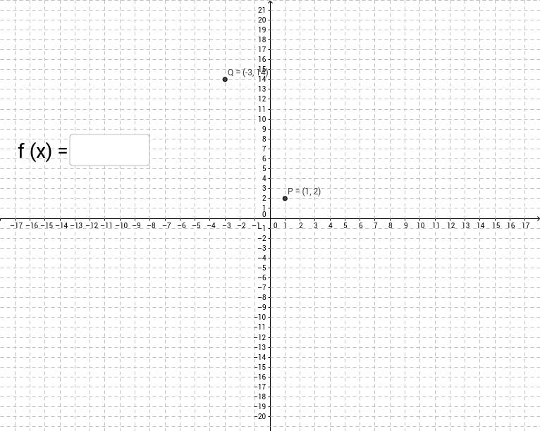 Von Punkten zur Linearen Funktion
