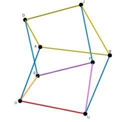 3D Modelo de cubo articulado