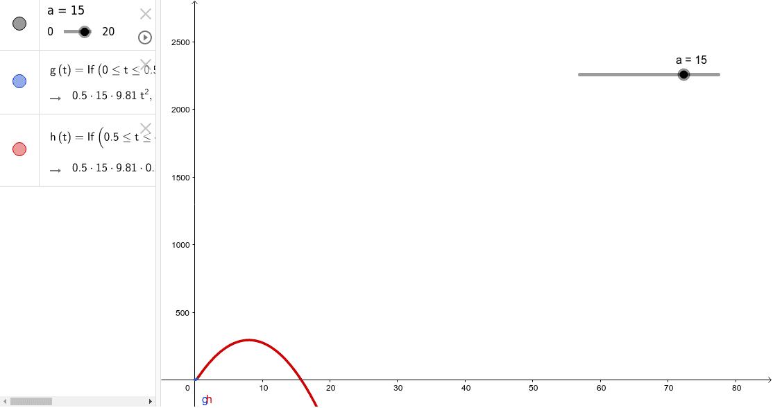 Wasserrakete Startphase 0.5 s