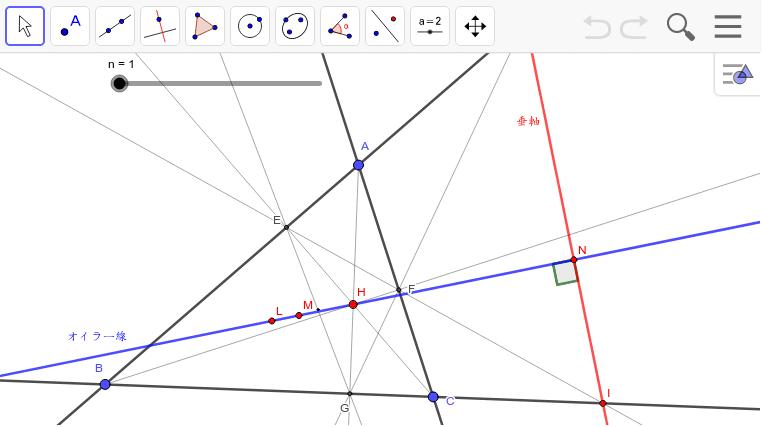 垂心Hを極とする極線を垂軸という。垂軸とオイラー線は直交する。