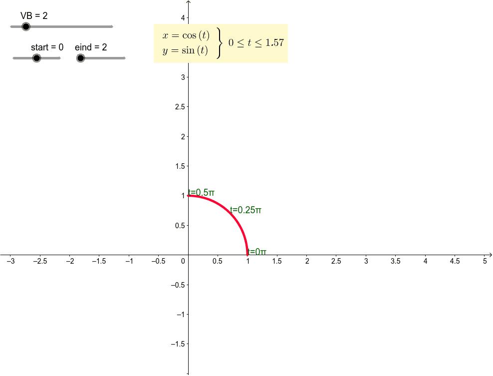 Voorbeeld 1 t/m 8