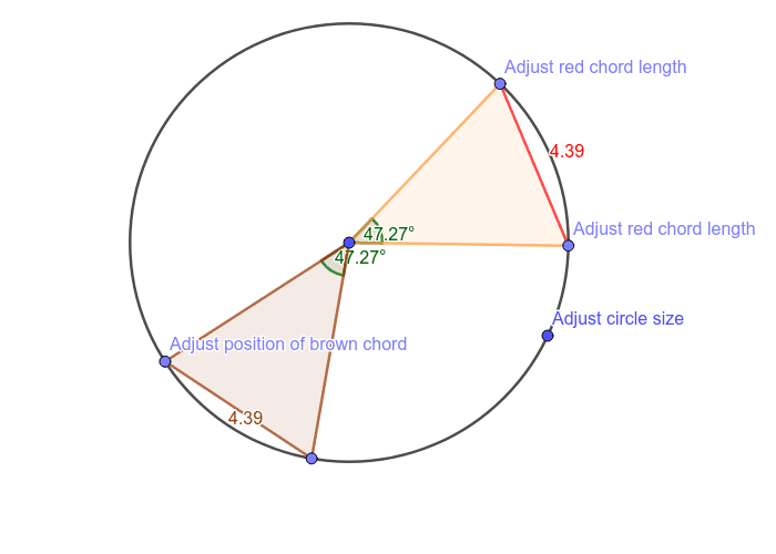 Chords of equal length subtend equal angles at the centre of the circle. Press Enter to start activity