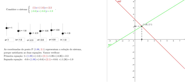 Relacionando as coordenadas do ponto de intersecção com a solução do sistema Press Enter to start activity