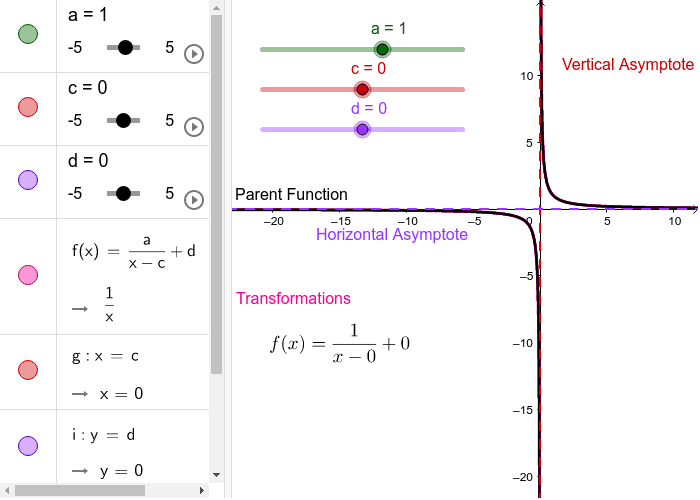 Rational Functions.  Use the sliders to explore how a, c, and d affect the graph.  Then answer the questions below. Press Enter to start activity