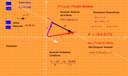 Ecuación Vectorial Recta 2D