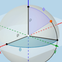 Spherical Coordinates: Dynamic Illustrator