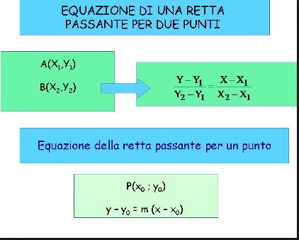 memo - come determino l'equazione di una retta?