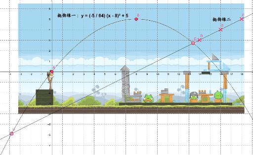 Angry Birds Parabola Exercise B Geogebra border=