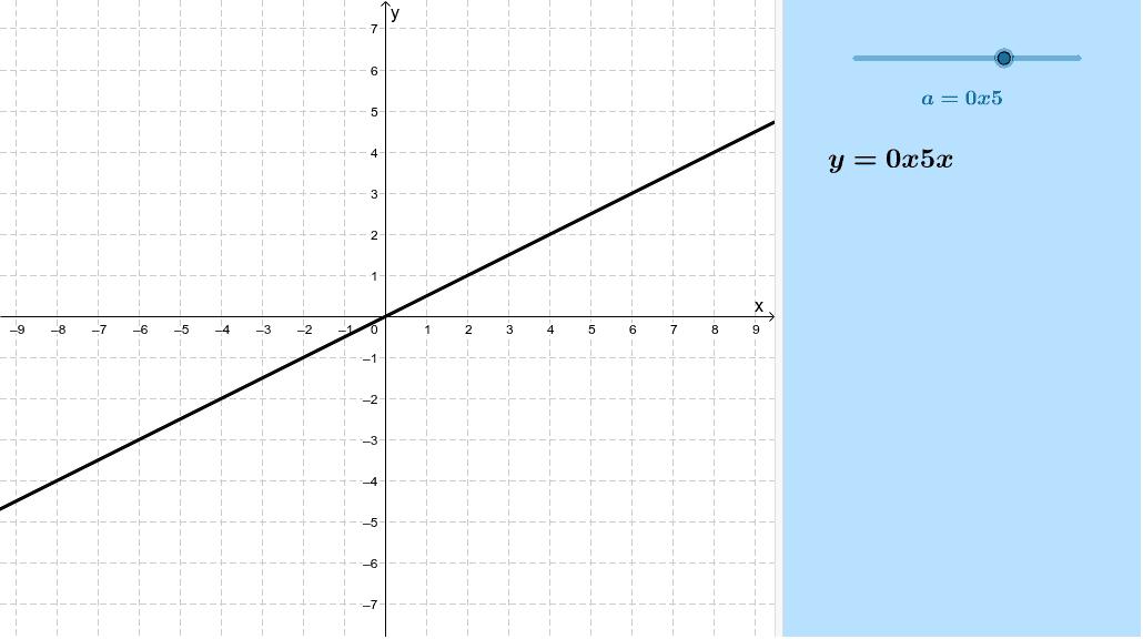 Chwyć za czarną prostą i... przesuń ją (4x) - przesuwanie kursora do punktu kratowego powoduje przyciąganie do tego punktu