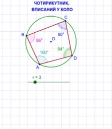 Вписаний чотирикутник