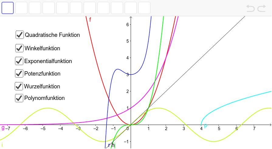 Umkehrfunktionen (Applet 2) Drücke die Eingabetaste um die Aktivität zu starten
